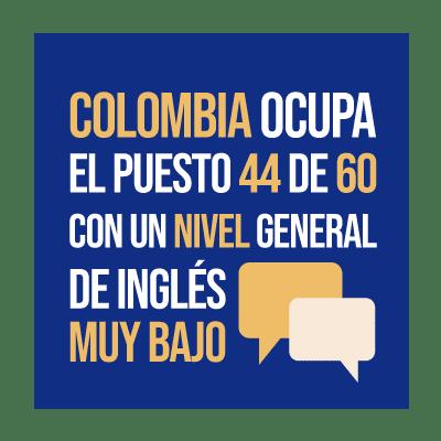 Colombia ocupa puesto 44 en ranking sobre dominio de inglés en el mundo